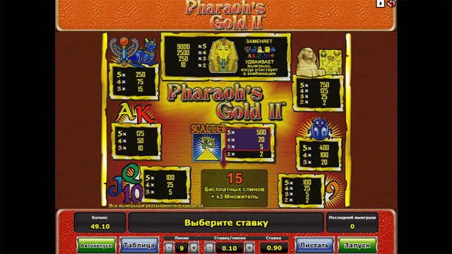 Pharaohs Gold 2 4